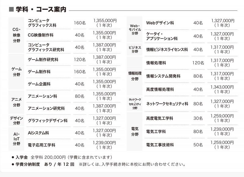 日本電子専門学校01.jpg
