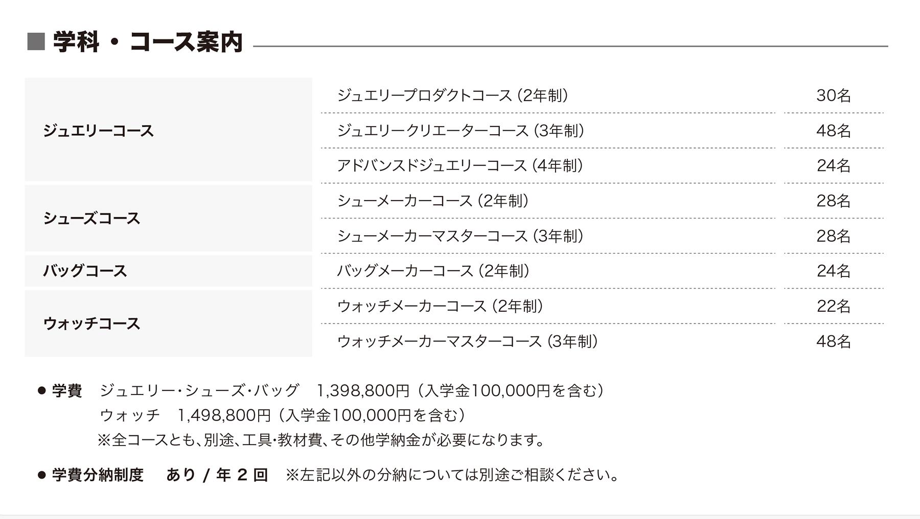 専門学校ヒコみづのジュエリーカレッジ01.jpg