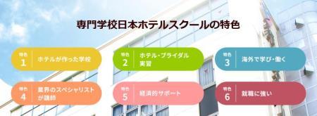 【日本ホテルスクール】一目了然!日本酒店学校的特色
