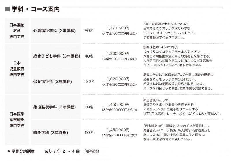 日本福祉教育専門学校 日本児童教育専門学校 日本医学柔整鍼灸専門学校01.jpg