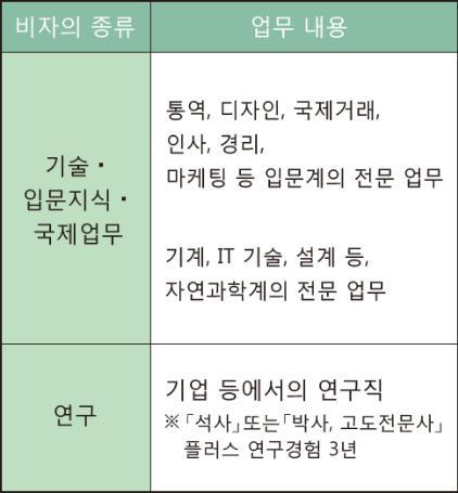 일본취업  (3).JPG