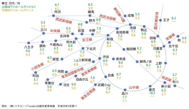 일본 평균 집세.JPG