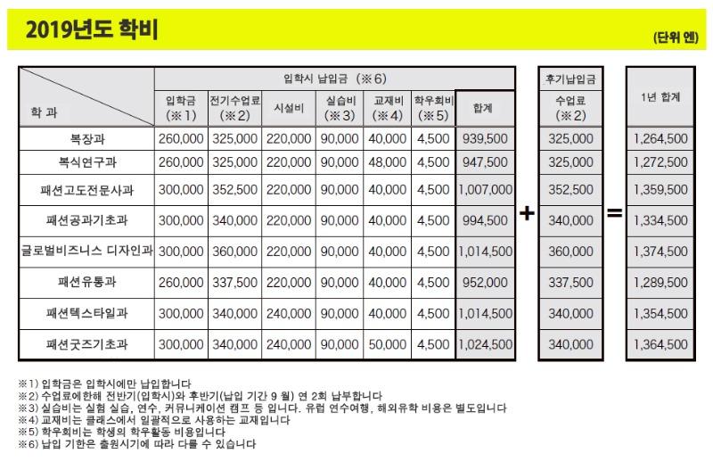문화복장학원_텍스타일 공모전 최우수상 (5).jpg