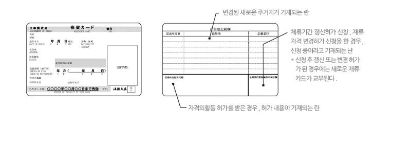 재류카드.jpg