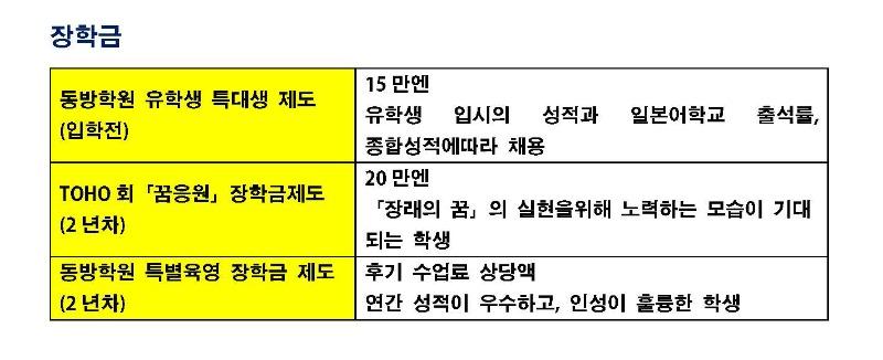 일본장학금 동방학원 음향전문학교_성적우수자 장학금  (8).jpg