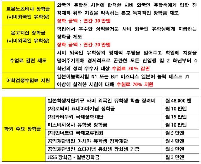 일본연호 레이와_다이토분카대학 졸업생 휘호 (6).JPG