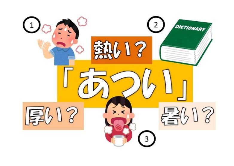 일본어공부_니치베이_같은발음 다른의미 暑い・厚い・熱い (1).JPG