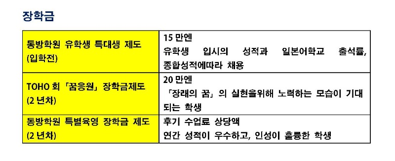 동방학원 전문학교_현장 중심 TV, 라디오 스텝 육성 (8).jpg