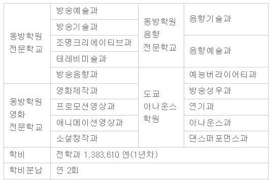 동방학원 전문학교_현장 중심 TV, 라디오 스텝 육성 (9).jpg