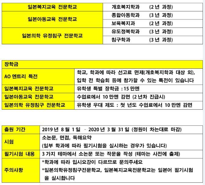 스포츠 트레이너, 미용침구사_일본의학 유정침구 전문학교  (7).JPG
