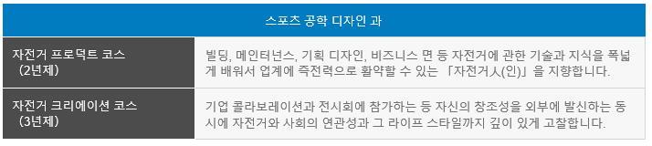 도쿄사이클디자인전문학교_재학생 인터뷰 (8).JPG