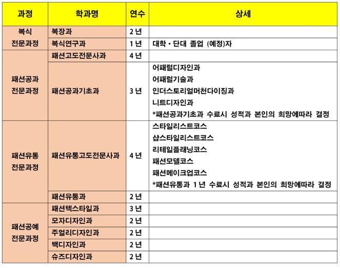 일본패션스쿨_분카페스티벌 개최 (11).JPG