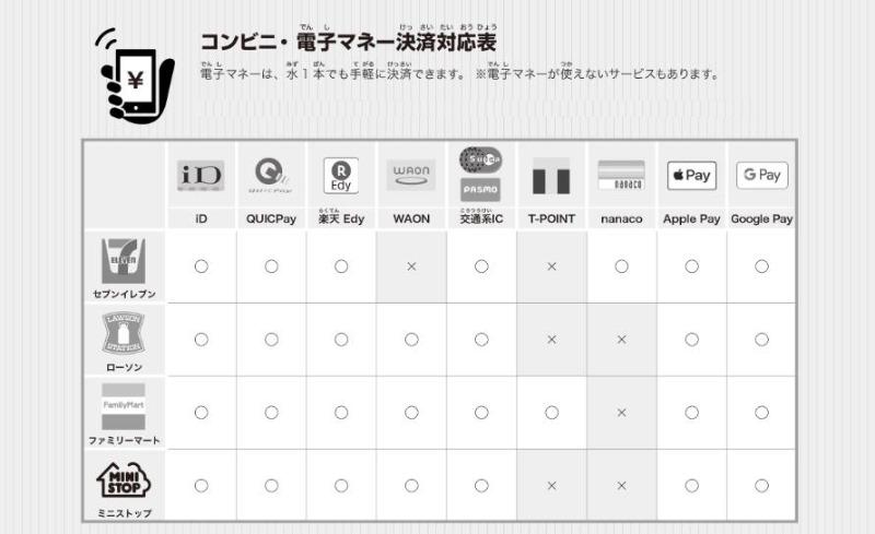 일본유학_일본편의점 이용하기 10.JPG