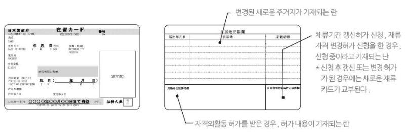 일본 유학 신분증 재류카드.JPG