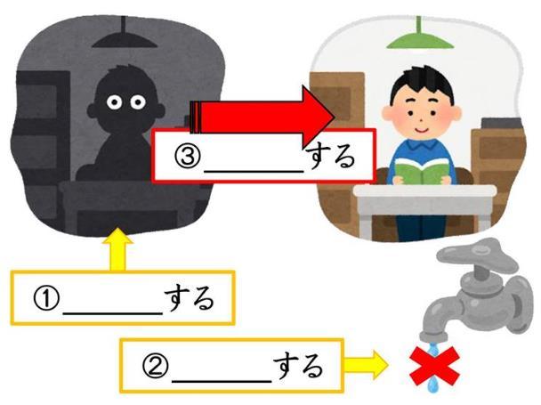 일본뉴스에서 자주 사용되는 문장_니치베이 회화학원 일본어연수소 (1).JPG