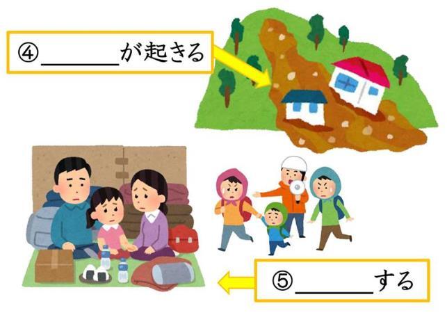 일본뉴스에서 자주 사용되는 문장_니치베이 회화학원 일본어연수소 (2).JPG
