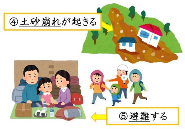일본뉴스에서 자주 사용되는 문장_니치베이 회화학원 일본어연수소 (4).JPG