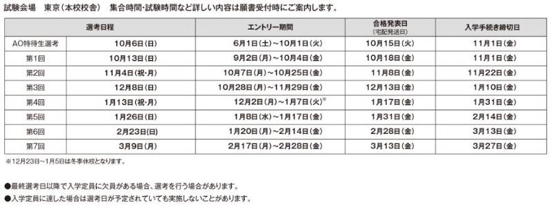일본 호텔관광학교_호스피탈리티 투어리즘 전문학교  (1).JPG