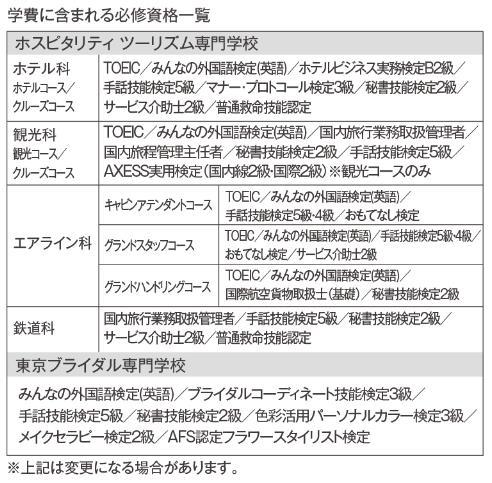 일본 호텔관광학교_호스피탈리티 투어리즘 전문학교  (3).JPG