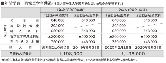 일본 호텔관광학교_호스피탈리티 투어리즘 전문학교  (2).JPG