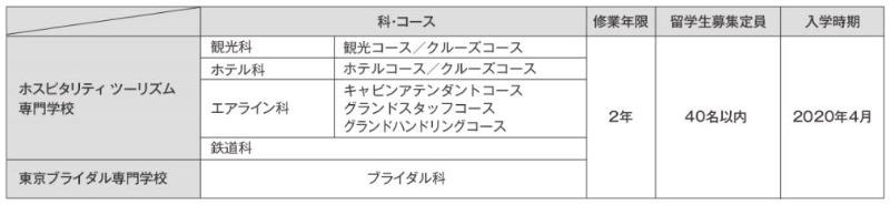 일본 호텔관광학교_호스피탈리티 투어리즘 전문학교  (4).JPG