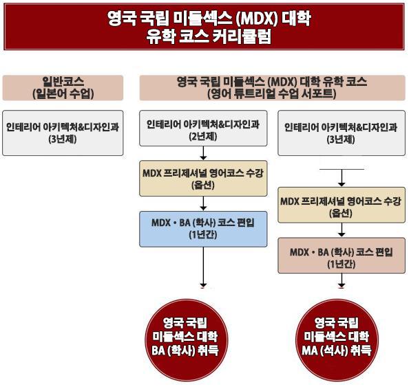 인테리어 라이프스타일 리빙전 출전_ICS컬리지오브아츠 전문학교  (5).JPG