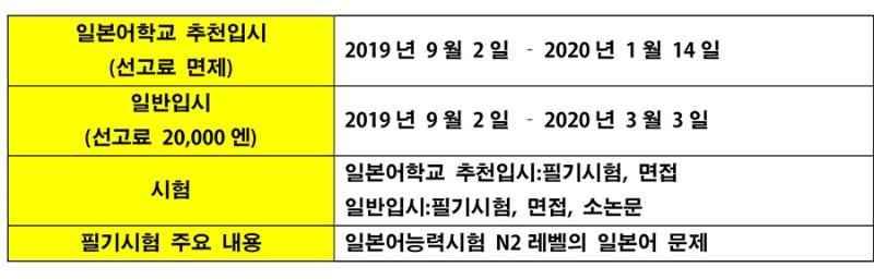 일본유학생활_동방학원_이스포츠 챔피언쉽 2019 (6).jpg
