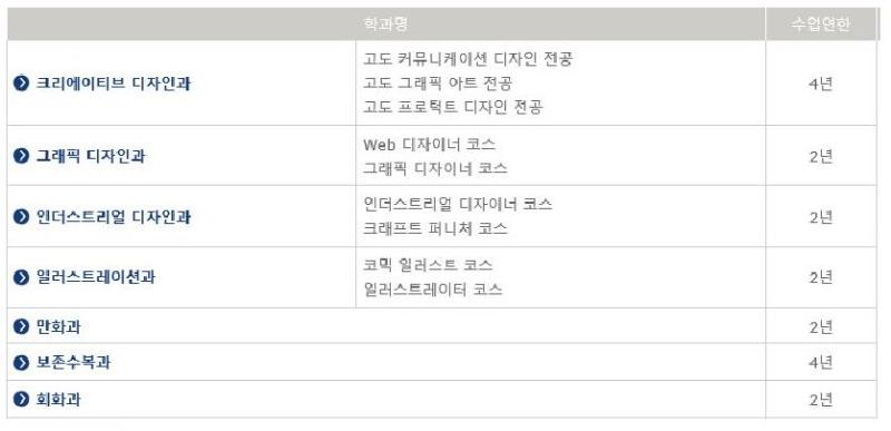 보존수복과 오리저널 원화 조사_동양미술학교  (8).JPG