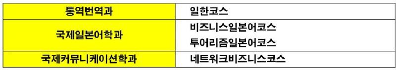 일본취업을 위한 준비는_동경외어전문학교 (4).JPG