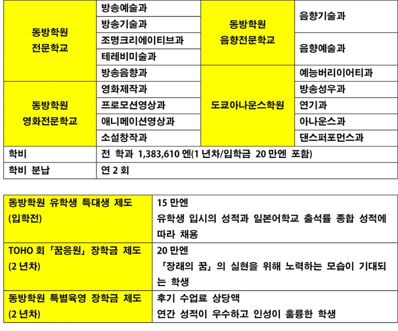일본방송음향학교_동방학원_스테이지 제작 실습 (2).jpg