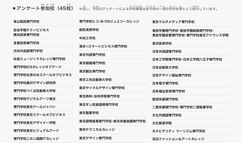 일본유학_나에게 맞는 전문학교 찾기 (1).jpg