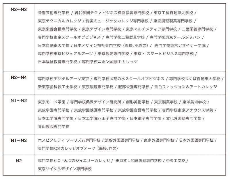 일본유학_나에게 맞는 전문학교 찾기 (3).jpg