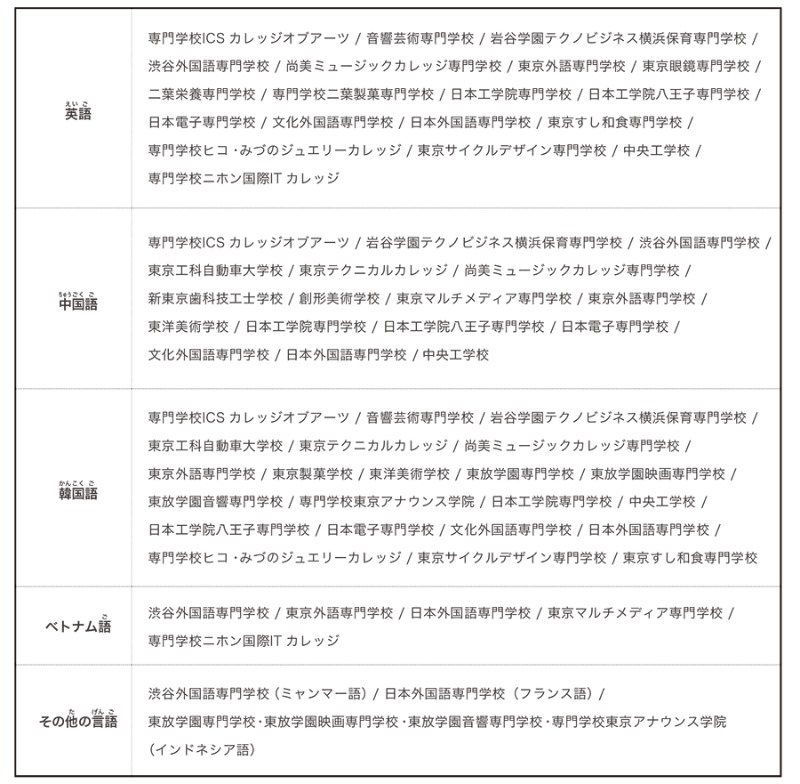 일본유학_나에게 맞는 전문학교 찾기 (2).jpg