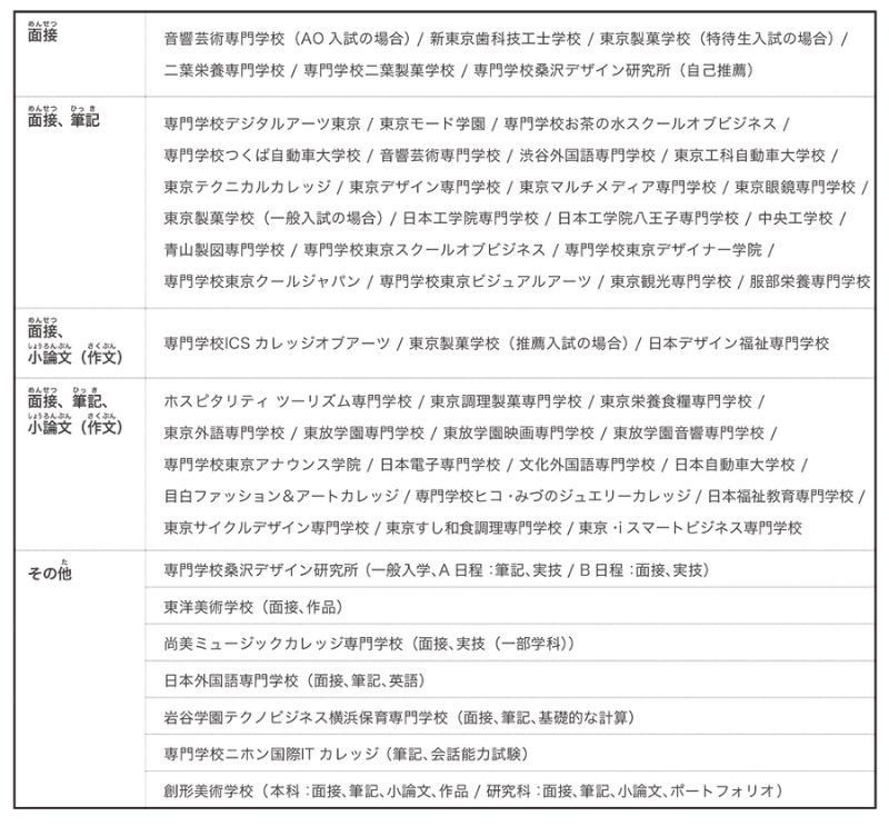 일본유학_나에게 맞는 전문학교 찾기 (4).jpg