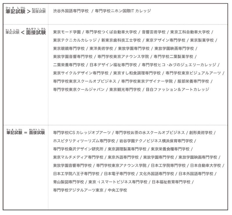 일본유학_나에게 맞는 전문학교 찾기 (5).jpg