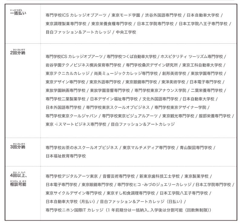 일본유학_나에게 맞는 전문학교 찾기 (7).jpg