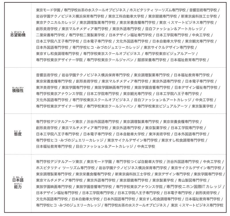 일본유학_나에게 맞는 전문학교 찾기 (6).jpg