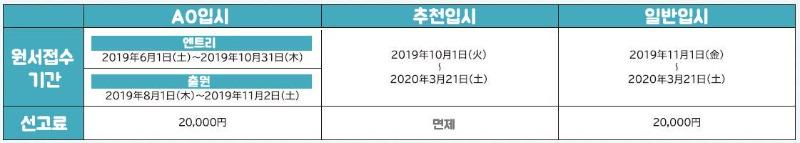 일본유학_일본치과기공사학교_2020년도 유학생 입시 (3).jpg