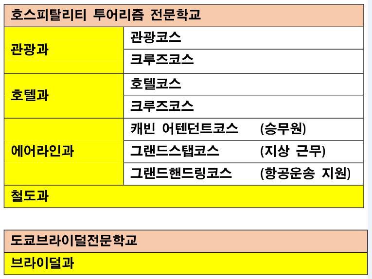 일본승무원취업_호스피탈리티 투어리즘전문학교 (11).jpg