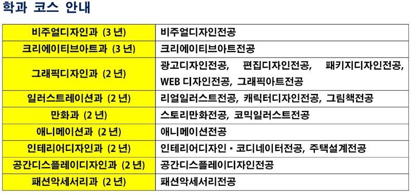 일본주얼리학교_도쿄디자인전문학교_주얼리디자인화 공모전 수상 (9).JPG