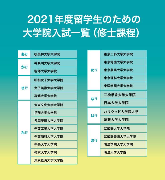 일본대학원 2021년도 입시요강 2.jpg