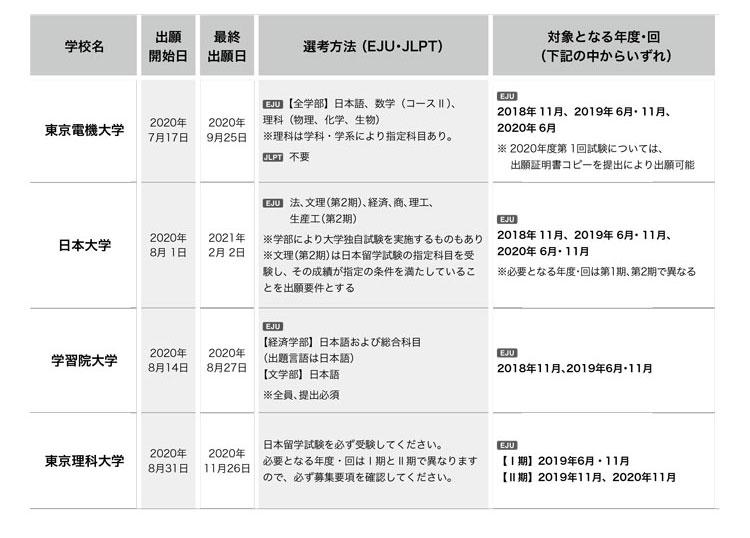 일본대학 변경된 2021년 입시요강 1.jpg