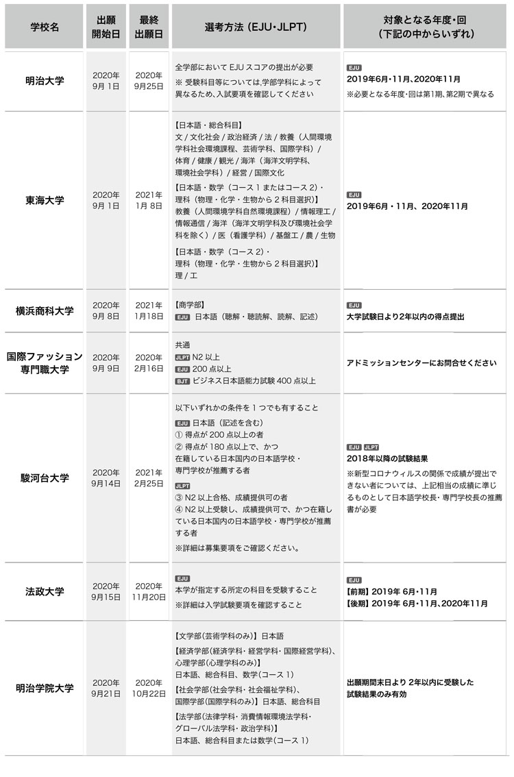 일본대학 변경된 2021년 입시요강 2.jpg