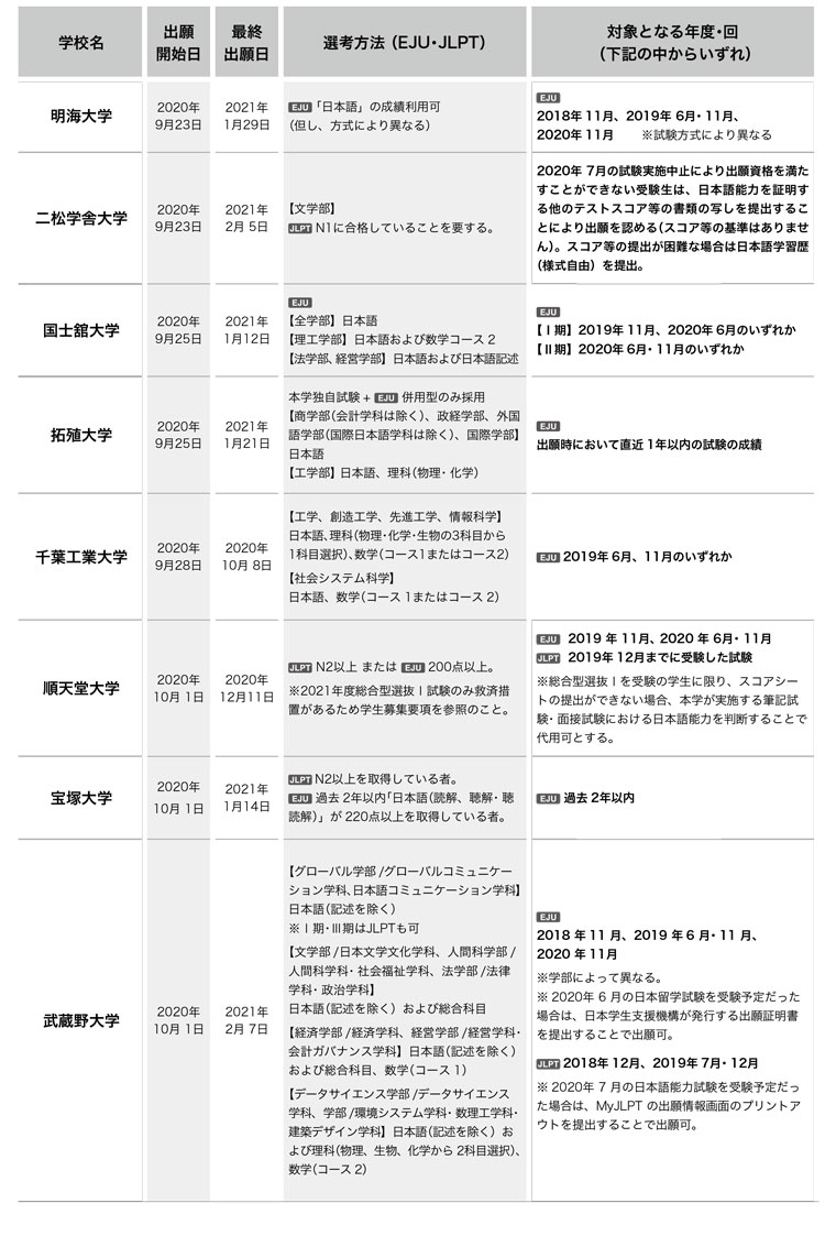 일본대학 변경된 2021년 입시요강 3.jpg