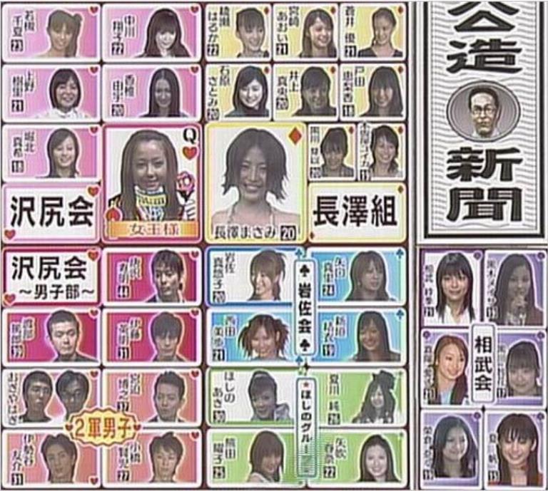 일본여배우 나가사와 마사미 여배우 모임 3.JPEG