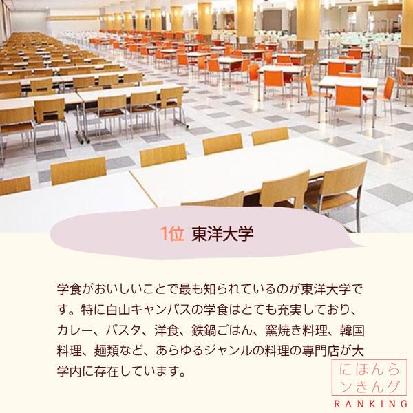 ランキング 東洋大学.jpg
