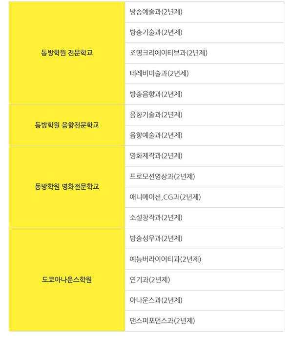 동방학원 음향프로듀서 8.jpg